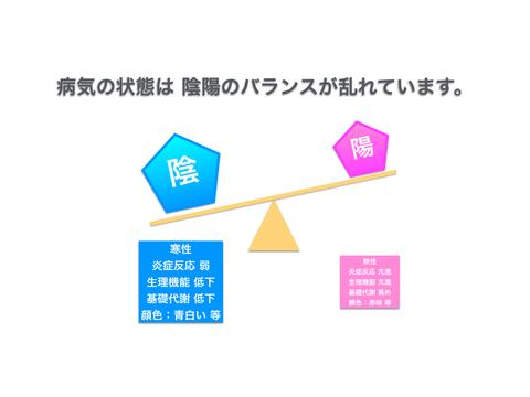 【HP製作】漢方外来 説明画像.001.jpg