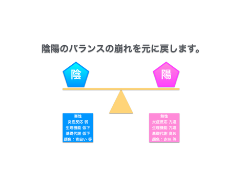 【HP製作】漢方外来 説明画像.002.jpg