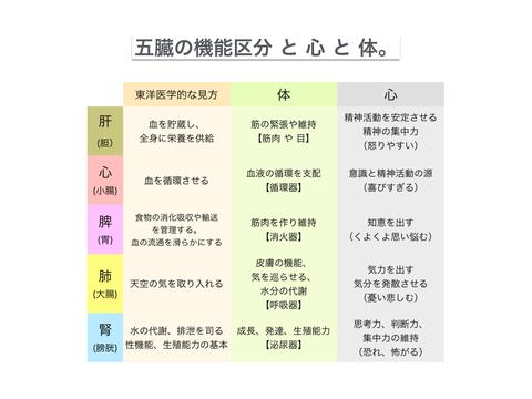 【HP製作】漢方外来 説明画像.004.jpg